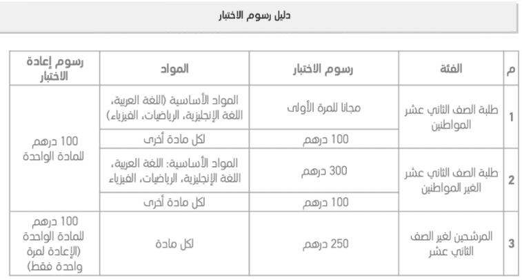 رسوم اختبار الإمارات القياسي 2021